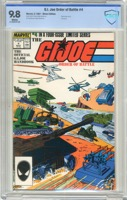 G.i. Joe Order Of Battle - Primary